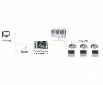 Toshiba Gebouw Beheer Systemen