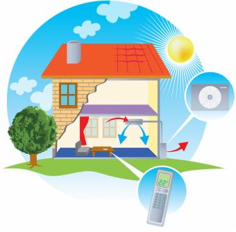 Hoe werkt airconditioning?